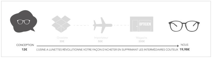 concept_fr-2
